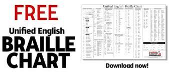 15 The Braille Alphabet Pharmabraille Ueb Braille Chart