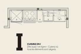 Pose Cuisine Pourquoi Faire Appel à Un Spécialiste Marie Claire