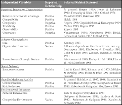dissertation files javascript
