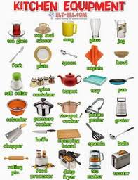 Kitchen Articles Chart 215 Best Kitchen Vocabulary Images In 2019 Vocabulary