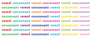 Hindi Vowels And Consonants Chart Vowels And Consonants Explained For Primary School Parents