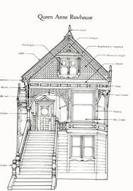 architecture house blueprints. Exellent House Style Queen Anne Rowhouse Location San Francisco Source PaulCouture   Victorian ArchitectureHouse  In Architecture House Blueprints L