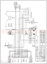 gy6 50cc wiring diagram chinese scooter and 150cc teamninjaz me 50cc gy6 50cc wiring diagram gy6 50cc wiring diagram chinese scooter and 150cc teamninjaz me 50cc