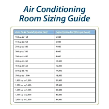 Btu Air Conditioner For Room Size Auinf Co