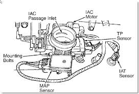 2000 jeep wrangler engine wiring harness wiring diagram 2000 jeep cherokee 4.0 engine wiring harness at 2000 Jeep Cherokee Engine Wiring Harness