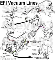 ford l v engine diagram ford wiring diagrams