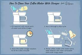 Once the coffee maker is ready to brew, place the coffee mug on the drip tray, lift the handle, select the largest brew cycle and lower the handle without inserting a pod. How To Clean A Coffee Maker