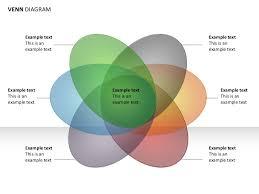 Venn Diagram In Google Slides Google Slides Venn Diagram Under Fontanacountryinn Com