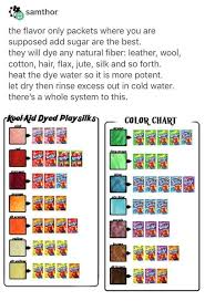 kool aid leather dyeing color chart