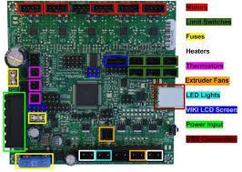 hd rambo detailed wiring diagram technical assistance 2 rambo circuit board wiring diagram