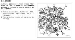 solved serpentine belt diagram for a 2007 dodge cummins fixya here ya go