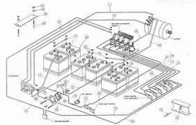 1989 club car wiring diagram most uptodate wiring diagram info • linode lon clara rgwm co uk 1989 club car wiring diagram rh linode lon clara rgwm