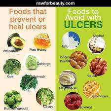 How Can You Treat The Stomach Ulcers With Home Remedies