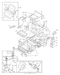Fine basic chopper wiring diagram pictures inspiration electrical
