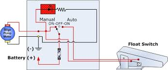 wiring diagram for a bilge pump the wiring diagram rule bilge pump wiring diagrams electrical wiring wiring diagram