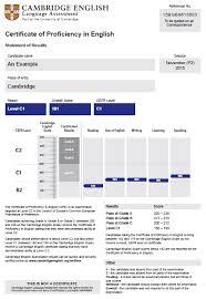 C2 Proficiency Cpe Exams Catalunya