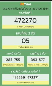 หวยมาเลย์และหวยไทย - Ana Sayfa