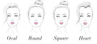 Face Shape Chart How To Choose The Best Sunglasses For Your Face Shape