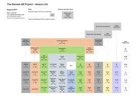 Dna Detectives Autosomal Chart Cm Ancestry Chart Www Bedowntowndaytona Com