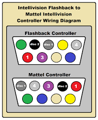 breaking news intellivision flashback coming to retail page 39 intellivision flashback to mattel intellivision controller conversion wiring diagram jpg
