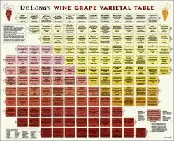 The Sommelier Update Wine Century Club