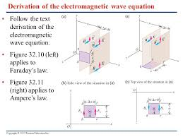 10 copyright 2016 pearson education inc derivation of the electromagnetic wave equation