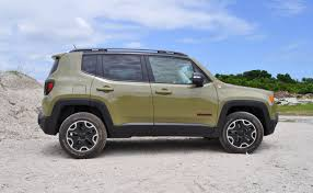 2015 Jeep RENEGADE Trailhawk Review 87
