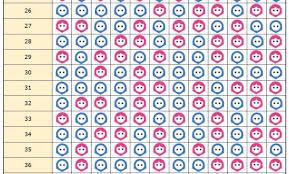 57 Eye Catching Mayan Calendar Chart