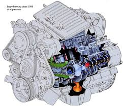 next generation v8 engine the dodge jeep 4 7 liter v 8 4 7 chrysler v8