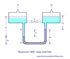 differential manometer. manometer with large seal pots differential l