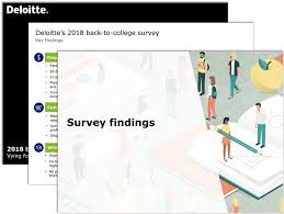 average monthly expenses college student 2018 back to college survey and shopping trends deloitte us