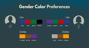 All Genders Chart Feminine Design Masculine Design Gender Neutral Design
