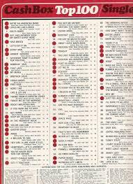 Billboard Charts 1973 Top 100 Cash Box Top 100 9 22 73 In 2019 Cash Box Music Charts