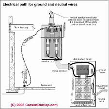 electric system grounding inspection, diagnosis, & repair guide Service Feeder Diagram With Electric Circuits showing the elecrical path to earth (c) carson dunlop associates Electric Fence Schematic Circuit Diagram