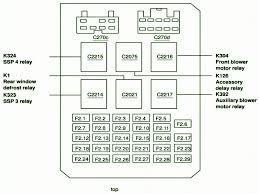 2002 ford taurus fuse box diagram ford taurus fuse box layout 2003 ford taurus interior fuse box location at 03 Taurus Fuse Diagram