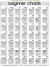 11 Prototypal Power Chords Chart Pdf
