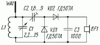 fm crystal radio receivers the simplest crystal radio circuit diagram