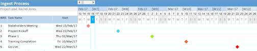 Milestone Chart Gantt Chart Excel Template Download Now
