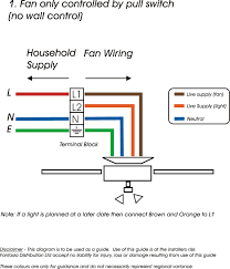 wiring diagrams fan only by pull switch