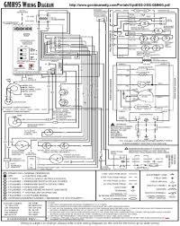 goodman furnace within furnace control board wiring diagram furnace wiring diagram at Hvac Control Board Wiring Diagram