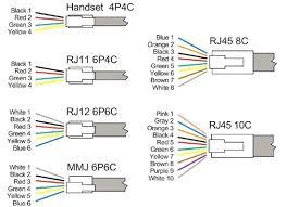 rj11 rack wiring simple wiring diagram rj11 wiring rack wiring diagram site rj12 wiring diagram rj11 rack wiring