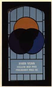 John Venn Venn Diagram A Survey Of Venn Diagrams John Venn