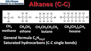 Alkanes Alkenes Alkynes Chart 10 1 Naming Alkanes Alkenes And Alkynes Sl