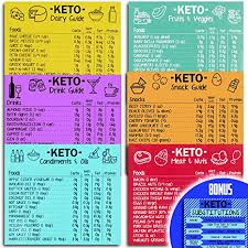 Keto Cheat Sheet Magnets Set Of 7 Ketogenic Diet Fridge Magnets With Fats Net Carbs Proteins Quick Guide Fridge Magnetic Reference Charts For