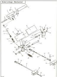 ezgo txt wiring diagram dolgular com ez go txt 36 volt wiring diagram at 1979 Ez Go Wiring Diagram