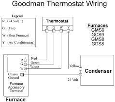 wiring diagram for thermostat heat pump wiring diagram Hvac Thermostat Wiring Diagram hvac why does my heat pump wiring diagram show 7 wires going to wiring diagram for hvac thermostat