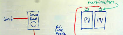 essay threads worksheet pdf