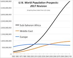 Tsunami Graphs And Charts