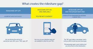 rideshare insurance safeco ridesharing insurance