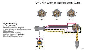 wiring diagram key wiring diagram and schematic design thesamba type 1 wiring diagrams